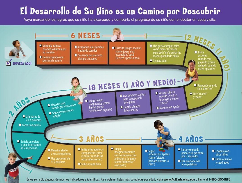 Imagen del folleto Siga de Cerca los Indicadores del Desarrollo de Su Niño